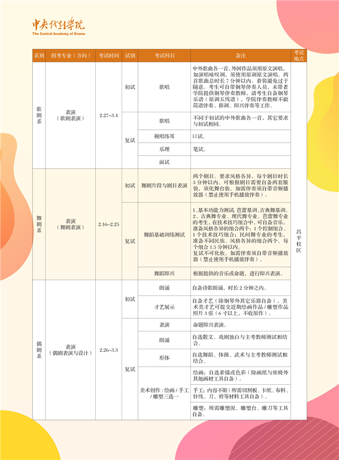 中央戏剧学院2020年艺考招生简章